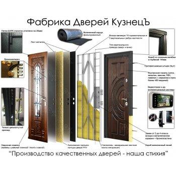 Дверь входная Гранд 3